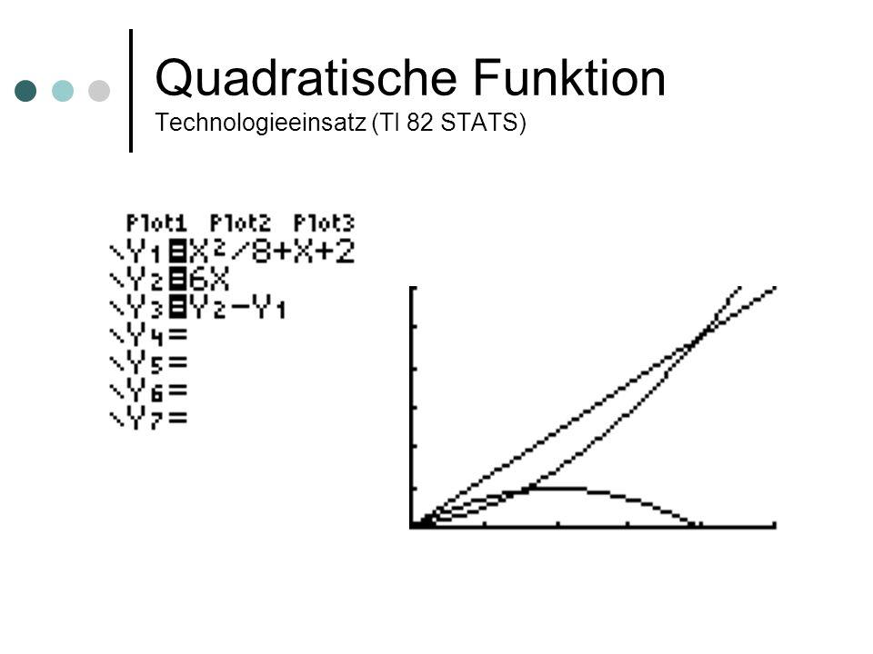Quadratische Funktion Technologieeinsatz (TI 82 STATS)