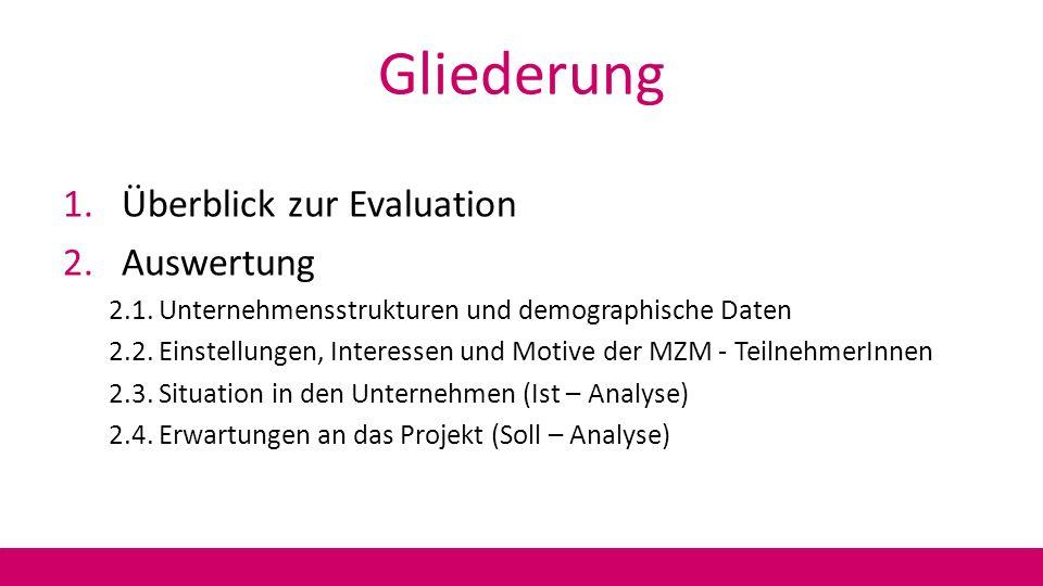 Gliederung Überblick zur Evaluation Auswertung