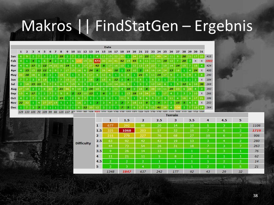 Makros || FindStatGen – Ergebnis