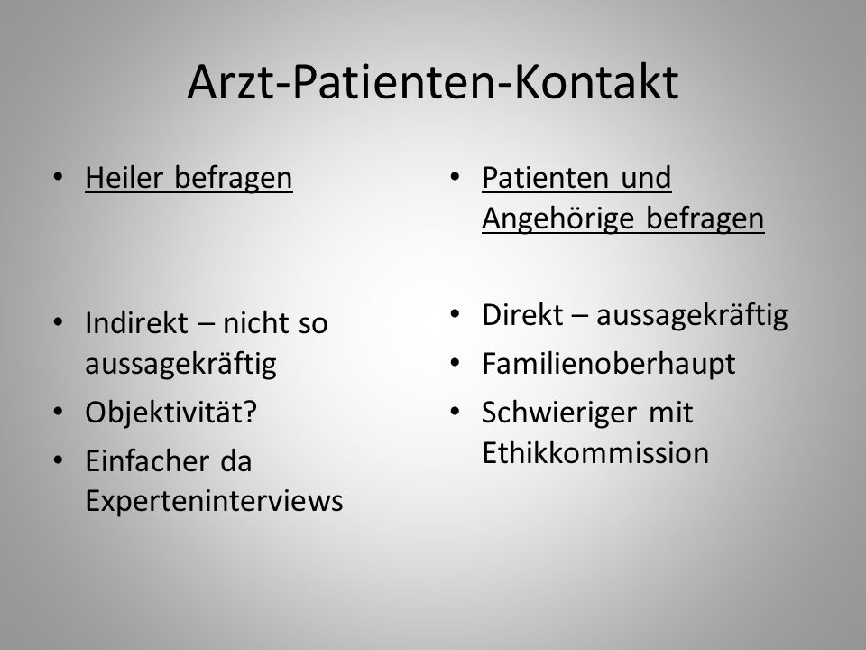 Arzt-Patienten-Kontakt