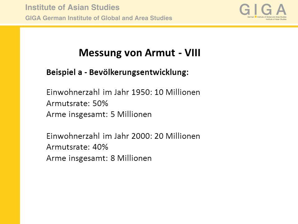 Messung von Armut - VIII