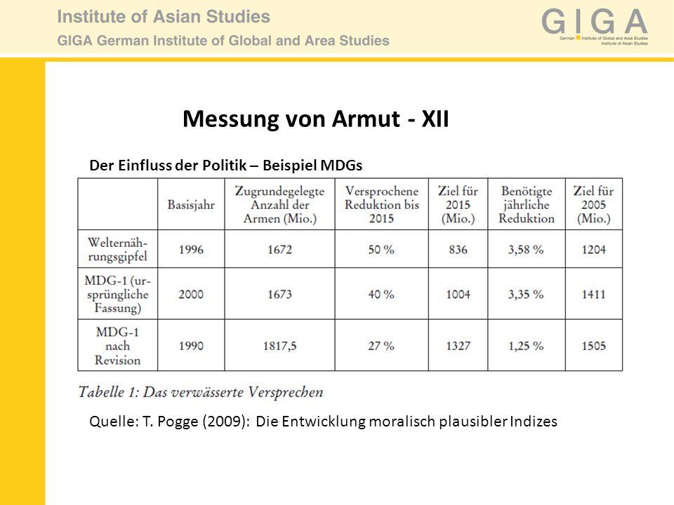 Messung von Armut - XII Der Einfluss der Politik – Beispiel MDGs