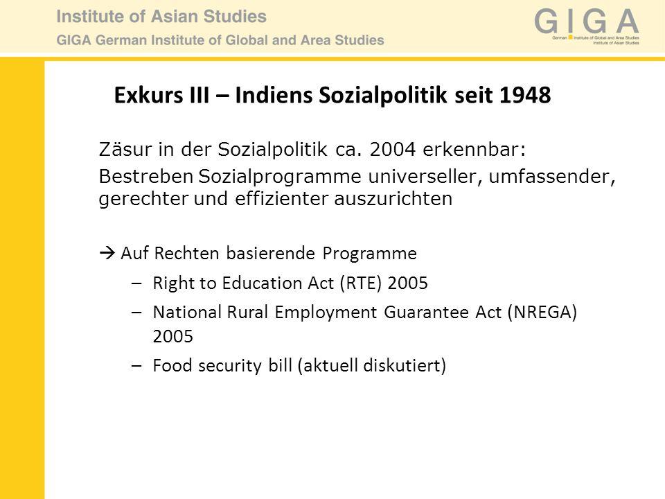 Exkurs III – Indiens Sozialpolitik seit 1948
