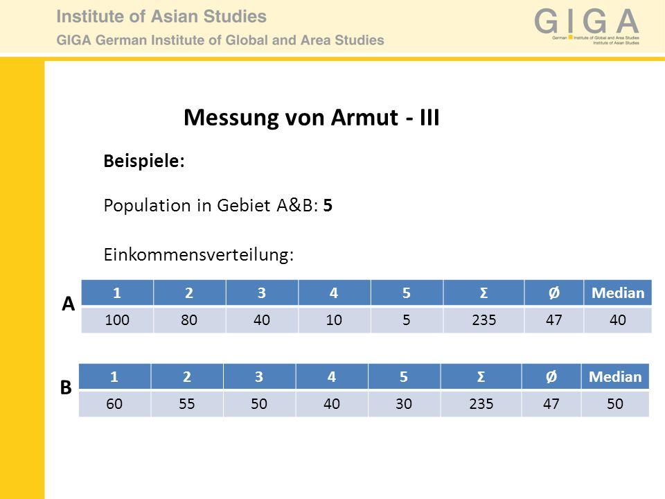 Messung von Armut - III A B Beispiele: Population in Gebiet A&B: 5