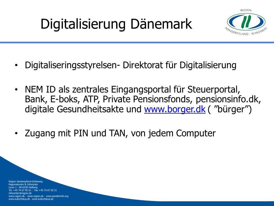 Digitalisierung Dänemark
