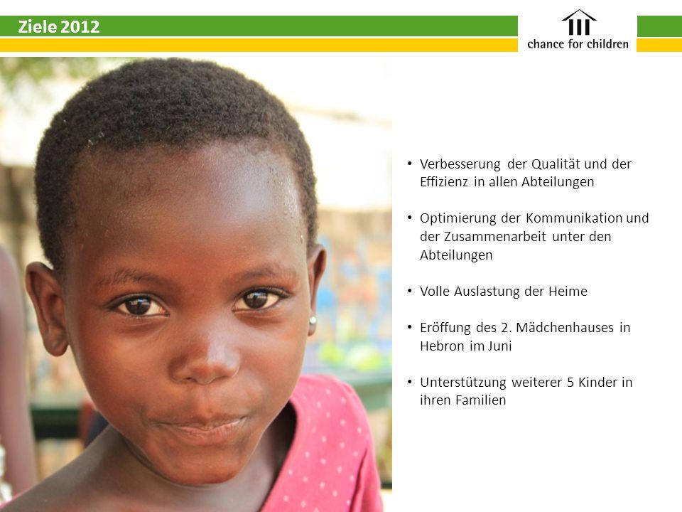 Ziele 2012 Verbesserung der Qualität und der Effizienz in allen Abteilungen.