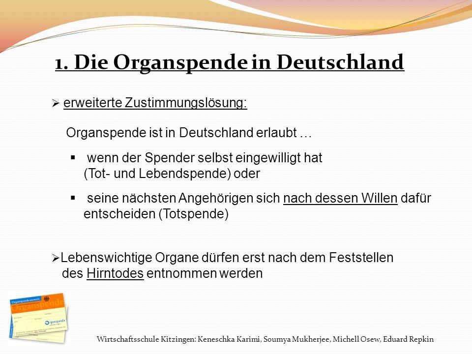 1. Die Organspende in Deutschland