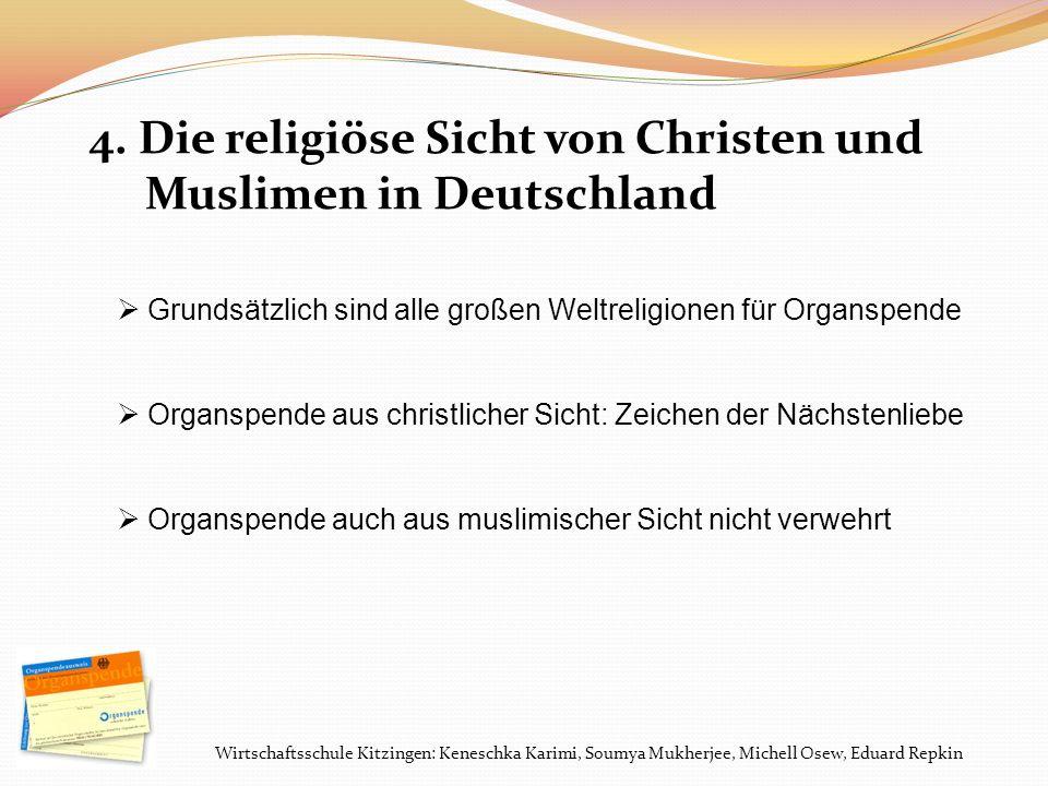 4. Die religiöse Sicht von Christen und Muslimen in Deutschland