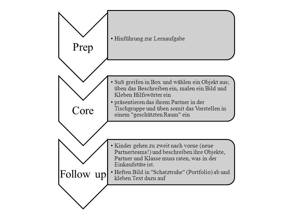 Prep Core Follow up Hinführung zur Lernaufgabe