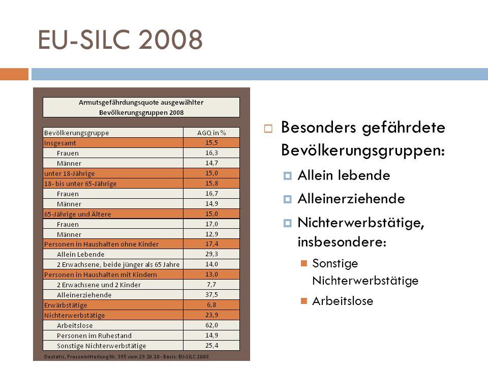 EU-SILC 2008 Besonders gefährdete Bevölkerungsgruppen: Allein lebende