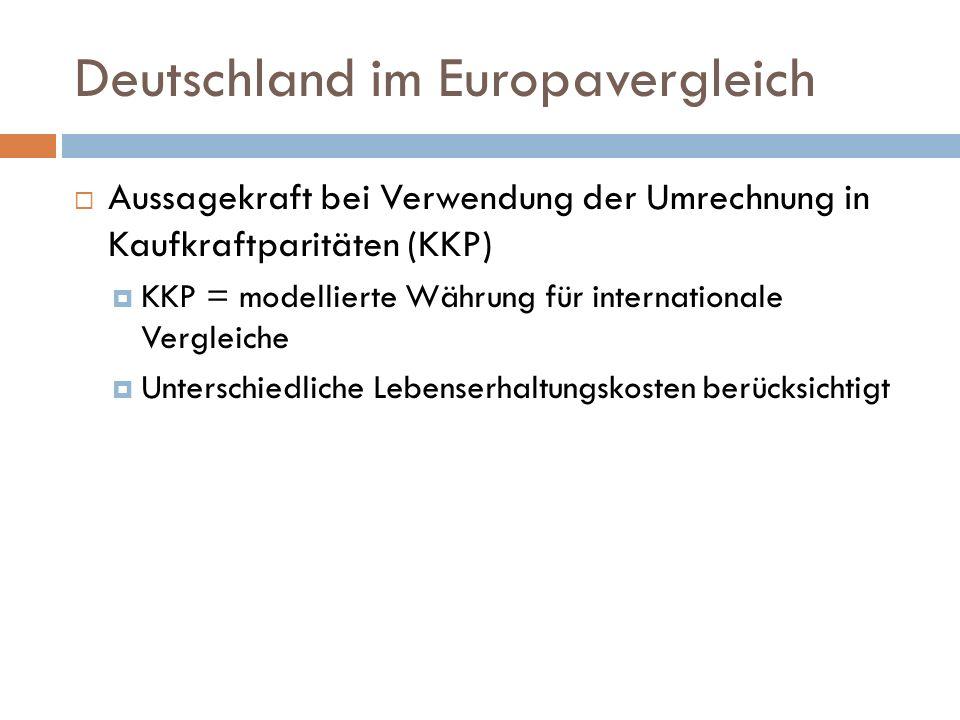 Deutschland im Europavergleich