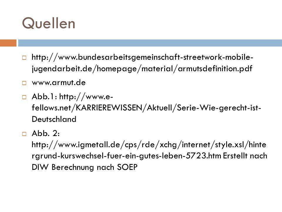 Quellen http://www.bundesarbeitsgemeinschaft-streetwork-mobile- jugendarbeit.de/homepage/material/armutsdefinition.pdf.