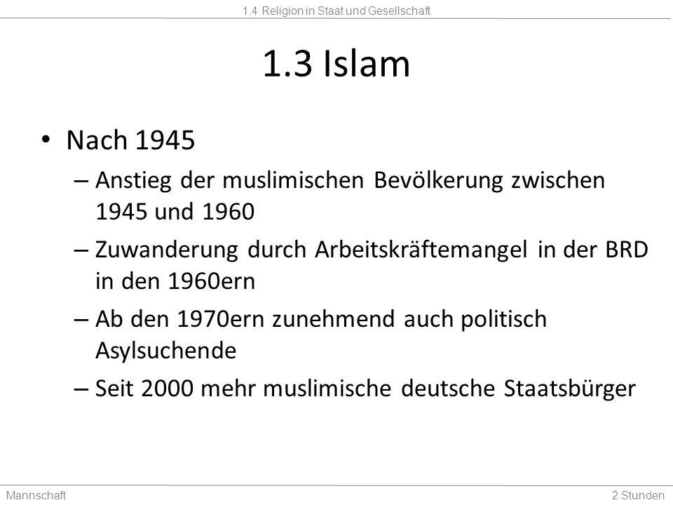 21.08.11 1.3 Islam. Nach 1945. Anstieg der muslimischen Bevölkerung zwischen 1945 und 1960.