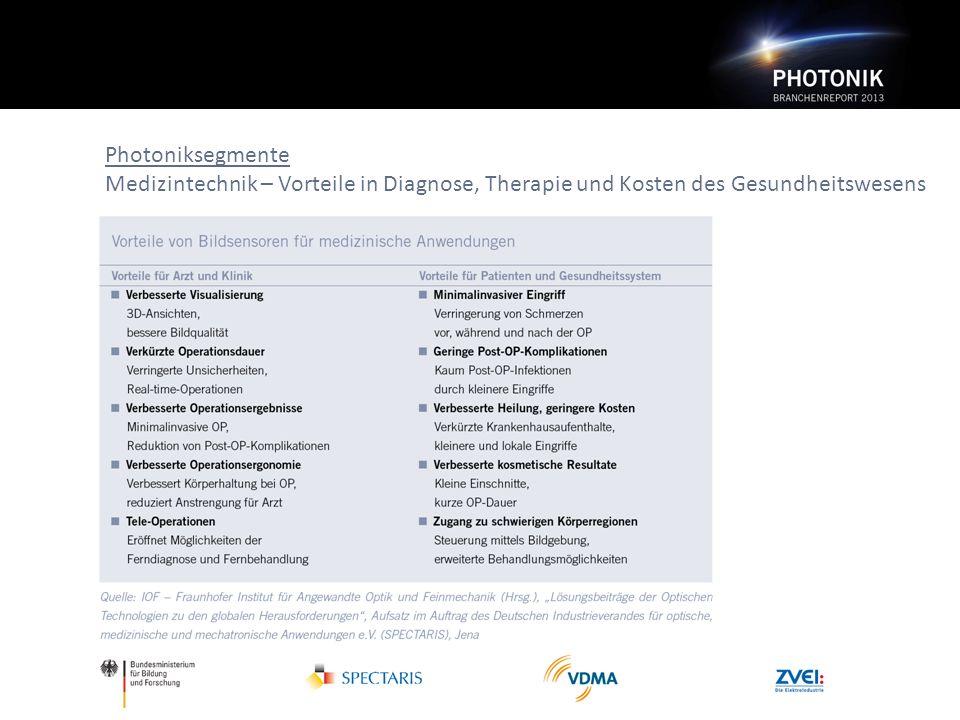 Photoniksegmente Medizintechnik – Vorteile in Diagnose, Therapie und Kosten des Gesundheitswesens