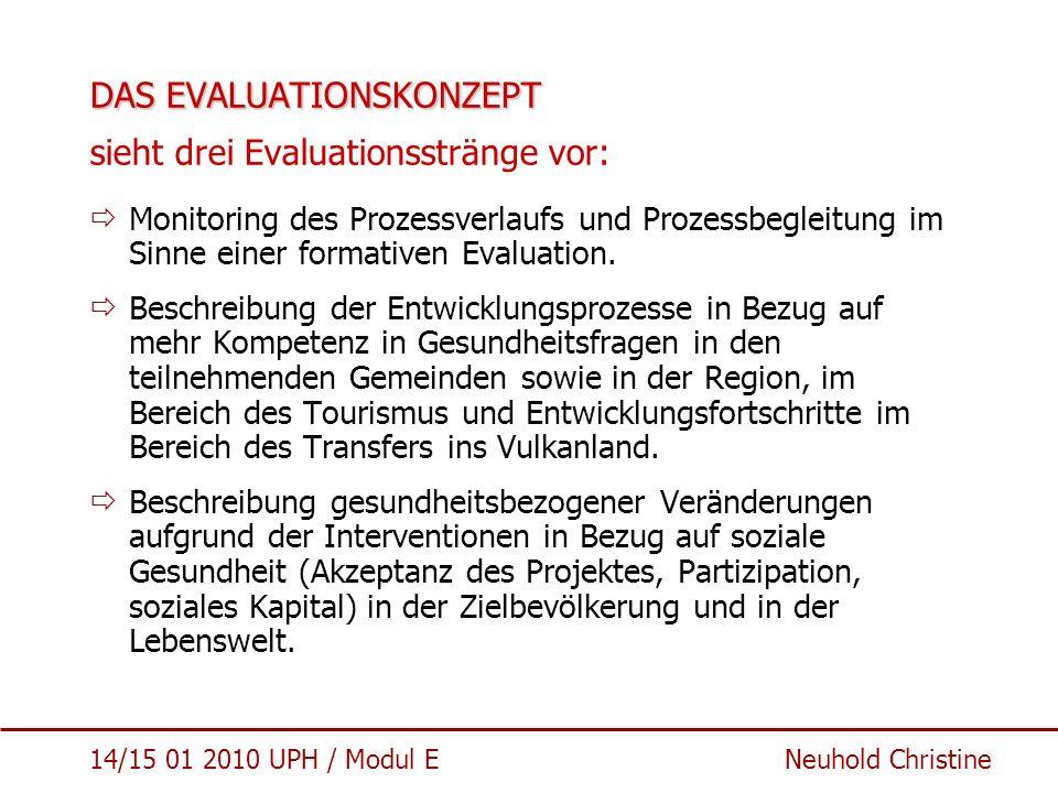 DAS EVALUATIONSKONZEPT sieht drei Evaluationsstränge vor: