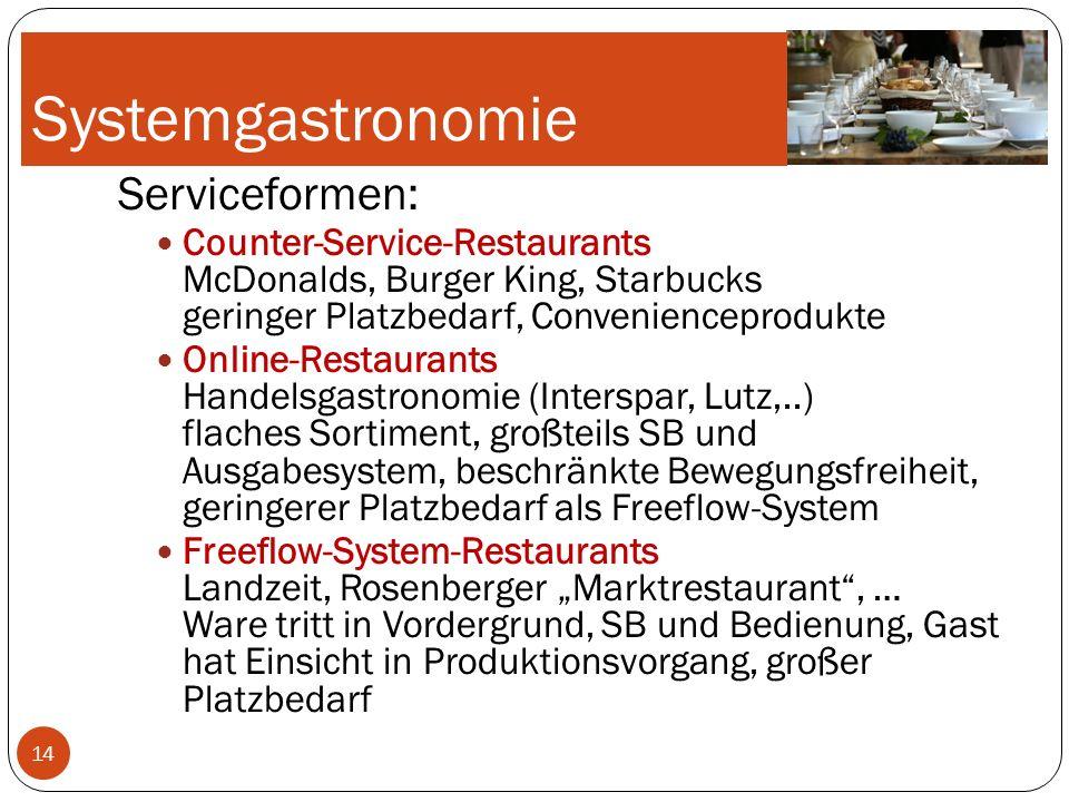 Systemgastronomie Serviceformen: