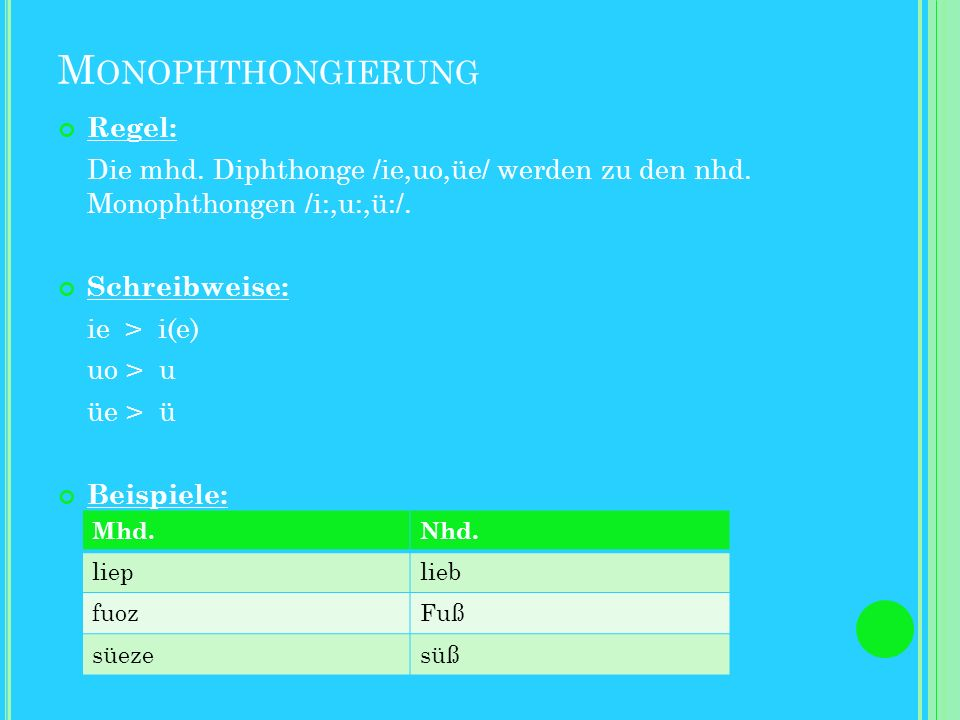 Monophthongierung Regel: