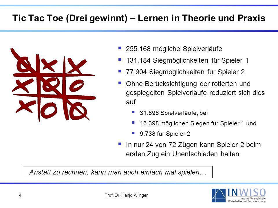 Tic Tac Toe (Drei gewinnt) – Lernen in Theorie und Praxis