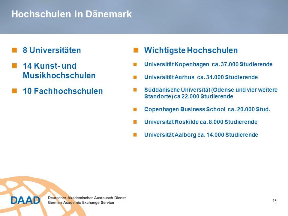 Hochschulen in Dänemark