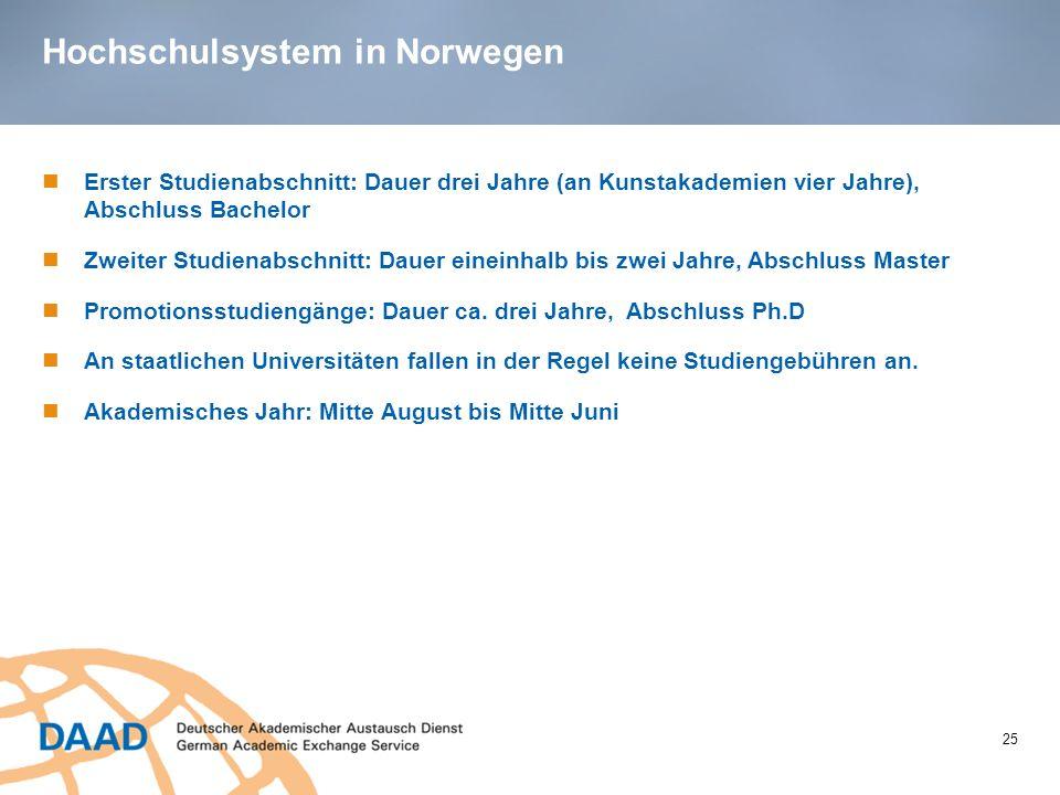 Hochschulsystem in Norwegen