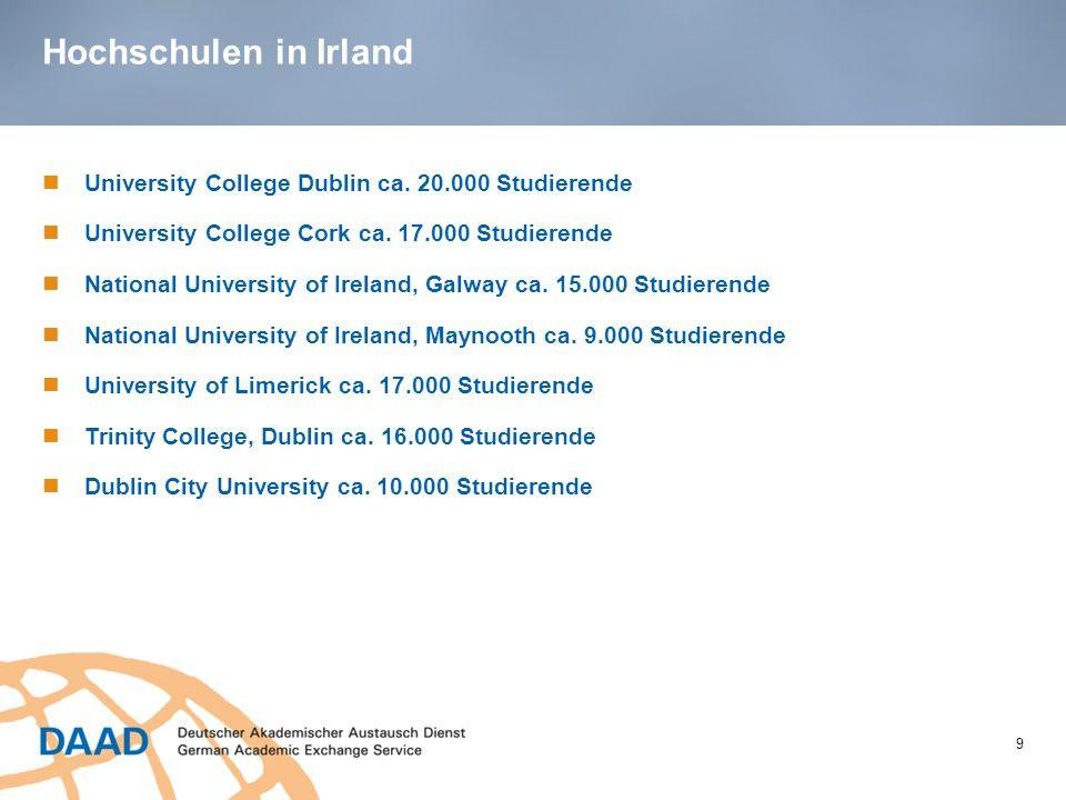 Hochschulen in Irland University College Dublin ca. 20.000 Studierende