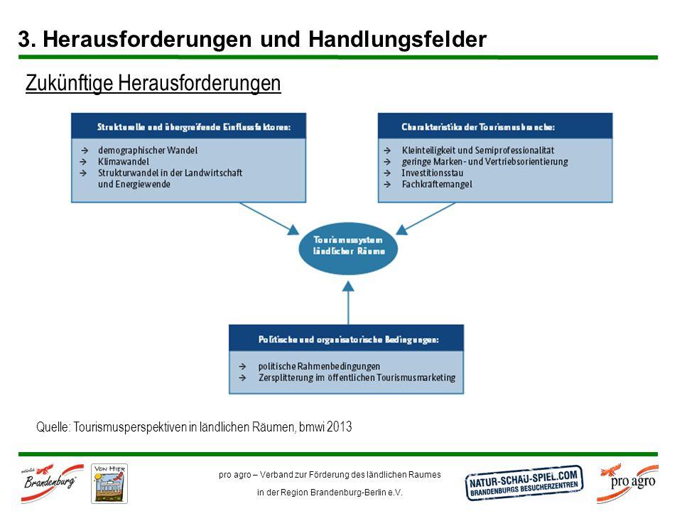 3. Herausforderungen und Handlungsfelder