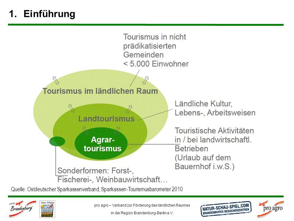 Einführung Quelle: Ostdeutscher Sparkassenverband, Sparkassen-Tourismusbarometer 2010