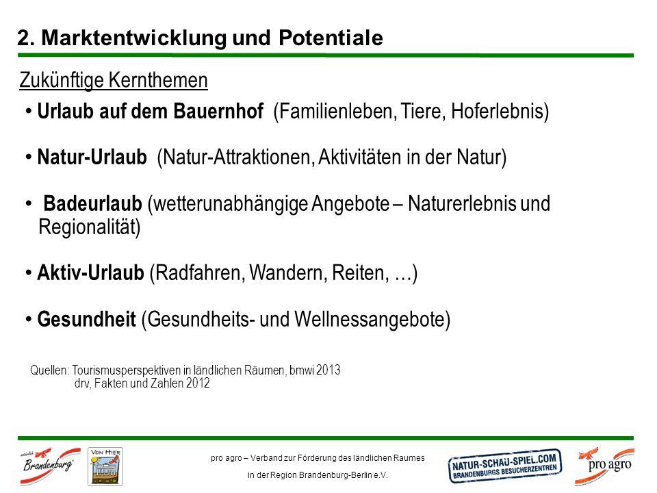 2. Marktentwicklung und Potentiale