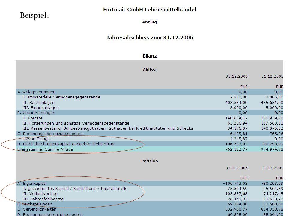 Beispiel: (c) WP/StB Prof. Dr. Skopp u. StB K. Barth Unit 2-1 neu