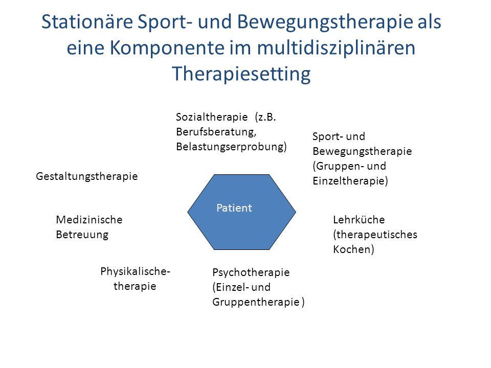 Physikalische-therapie