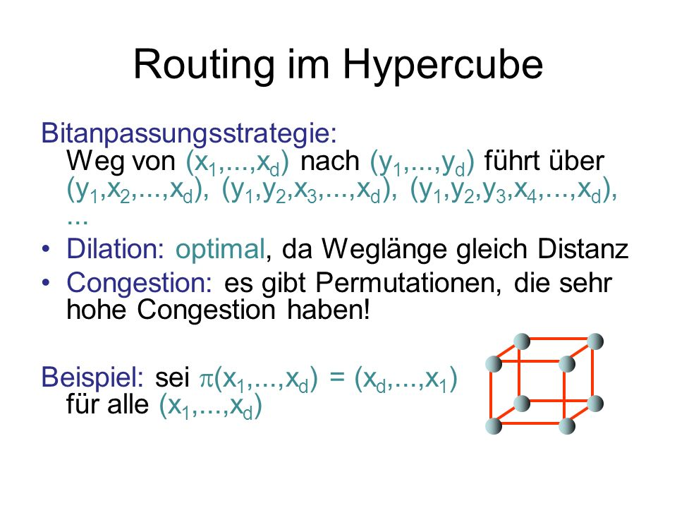 Routing im Hypercube
