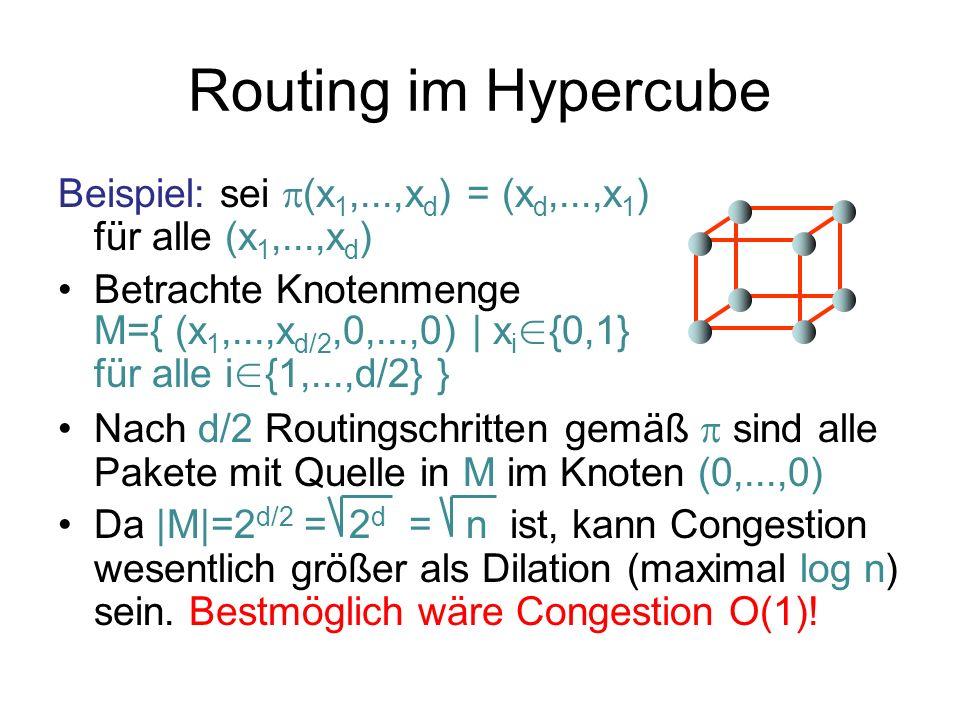 Routing im Hypercube Beispiel: sei p(x1,...,xd) = (xd,...,x1) für alle (x1,...,xd)
