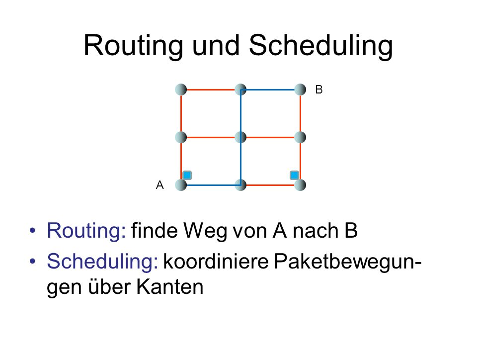 Routing und Scheduling