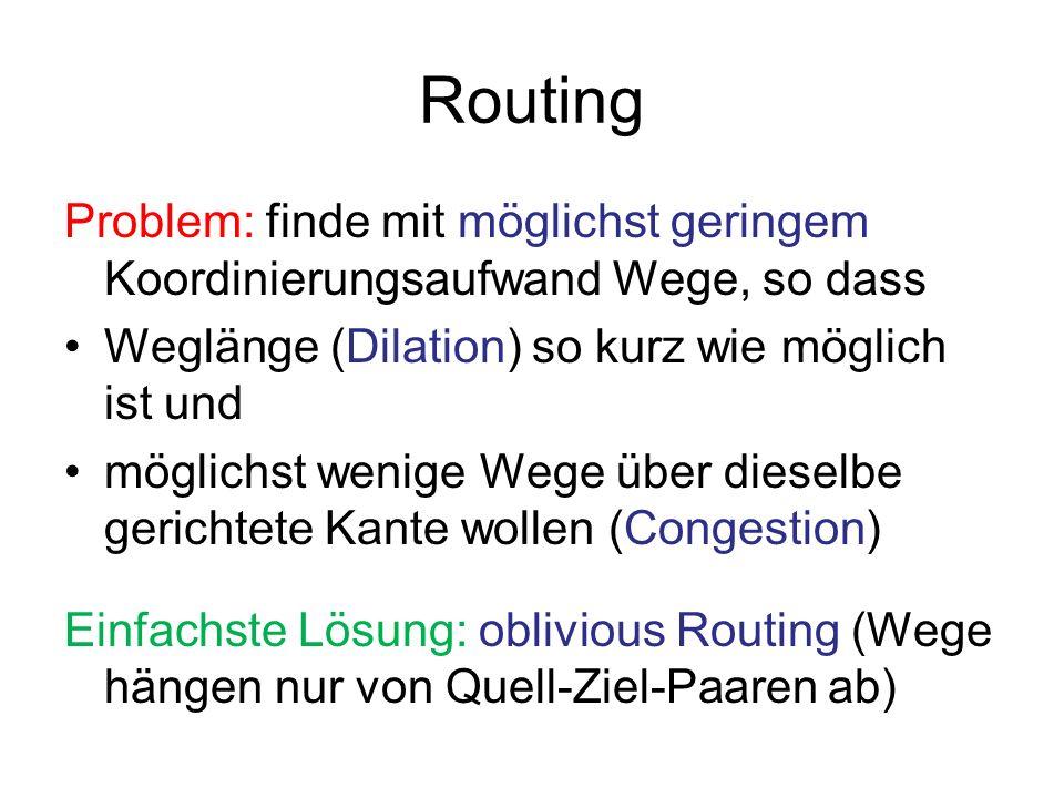 Routing Problem: finde mit möglichst geringem Koordinierungsaufwand Wege, so dass. Weglänge (Dilation) so kurz wie möglich ist und.