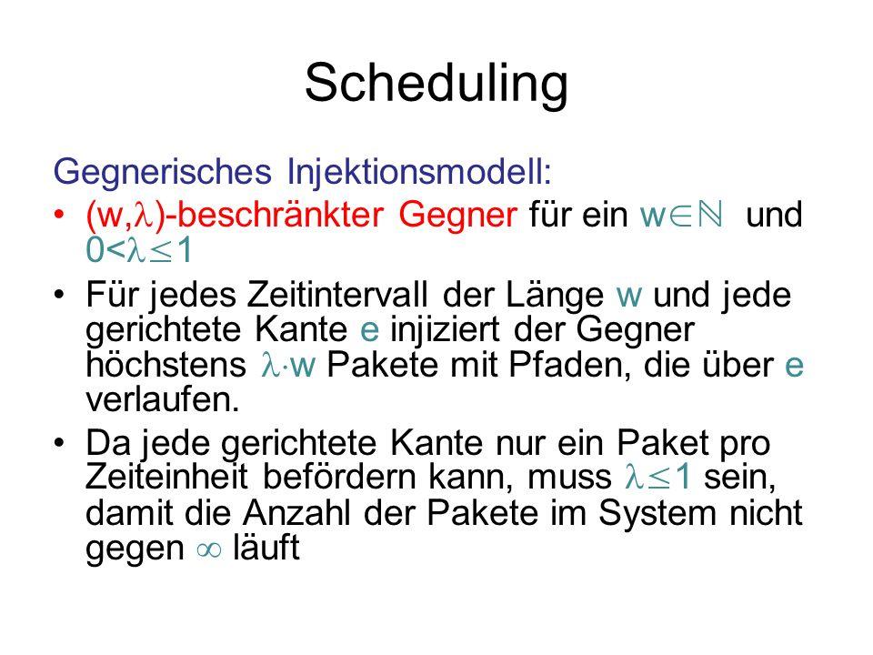 Scheduling Gegnerisches Injektionsmodell: