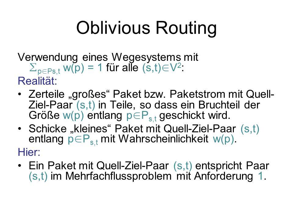 Oblivious Routing Verwendung eines Wegesystems mit ∑p∈Ps,t w(p) = 1 für alle (s,t)∈V2: Realität: