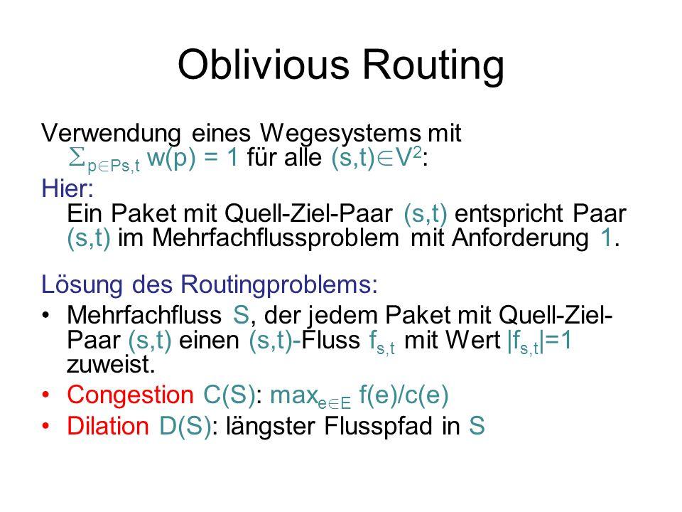 Oblivious Routing Verwendung eines Wegesystems mit ∑p∈Ps,t w(p) = 1 für alle (s,t)∈V2:
