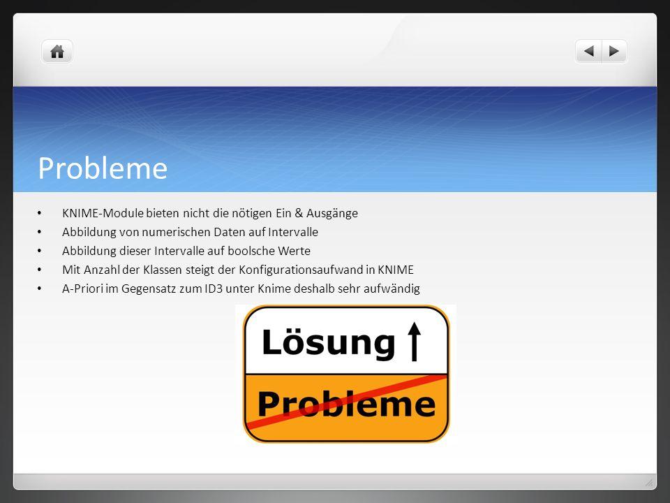 Probleme KNIME-Module bieten nicht die nötigen Ein & Ausgänge
