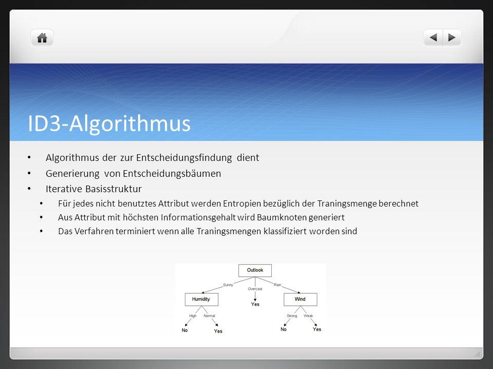 ID3-Algorithmus Algorithmus der zur Entscheidungsfindung dient