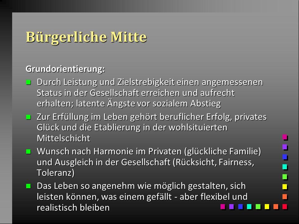 Bürgerliche Mitte Grundorientierung:
