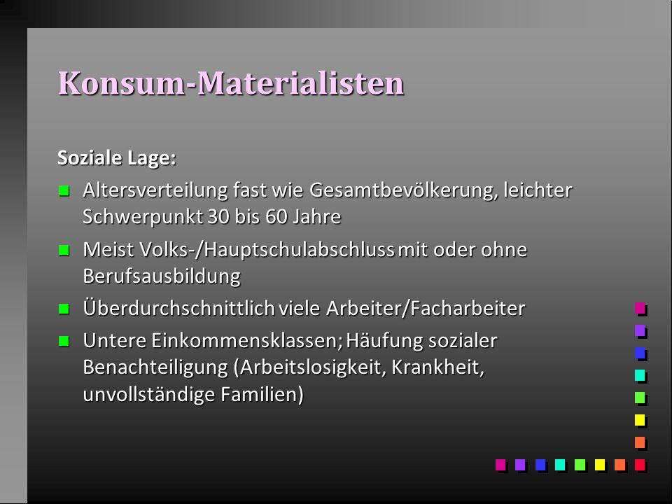 Konsum-Materialisten