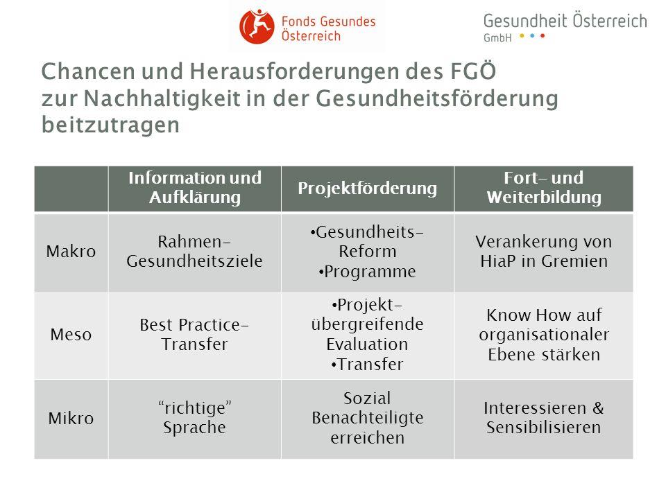 Information und Aufklärung Fort- und Weiterbildung
