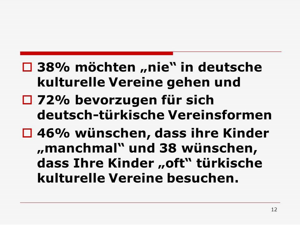 """38% möchten """"nie in deutsche kulturelle Vereine gehen und"""