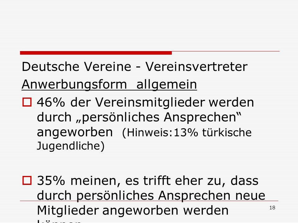 Deutsche Vereine - Vereinsvertreter