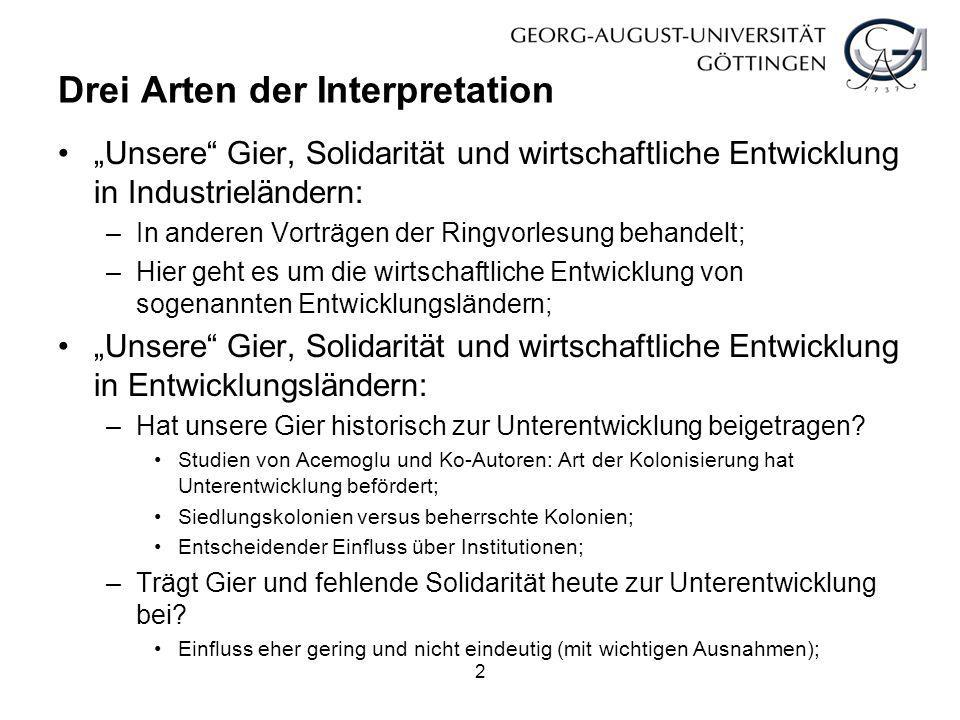 Drei Arten der Interpretation