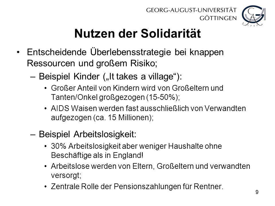 Nutzen der Solidarität