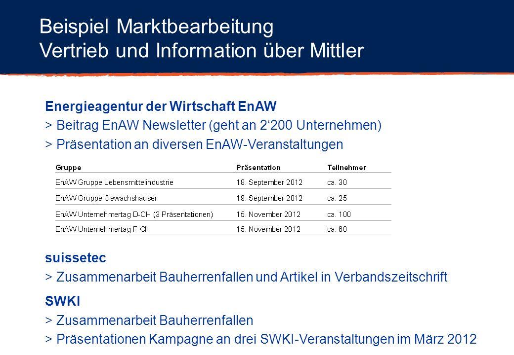 Beispiel Marktbearbeitung Vertrieb und Information über Mittler