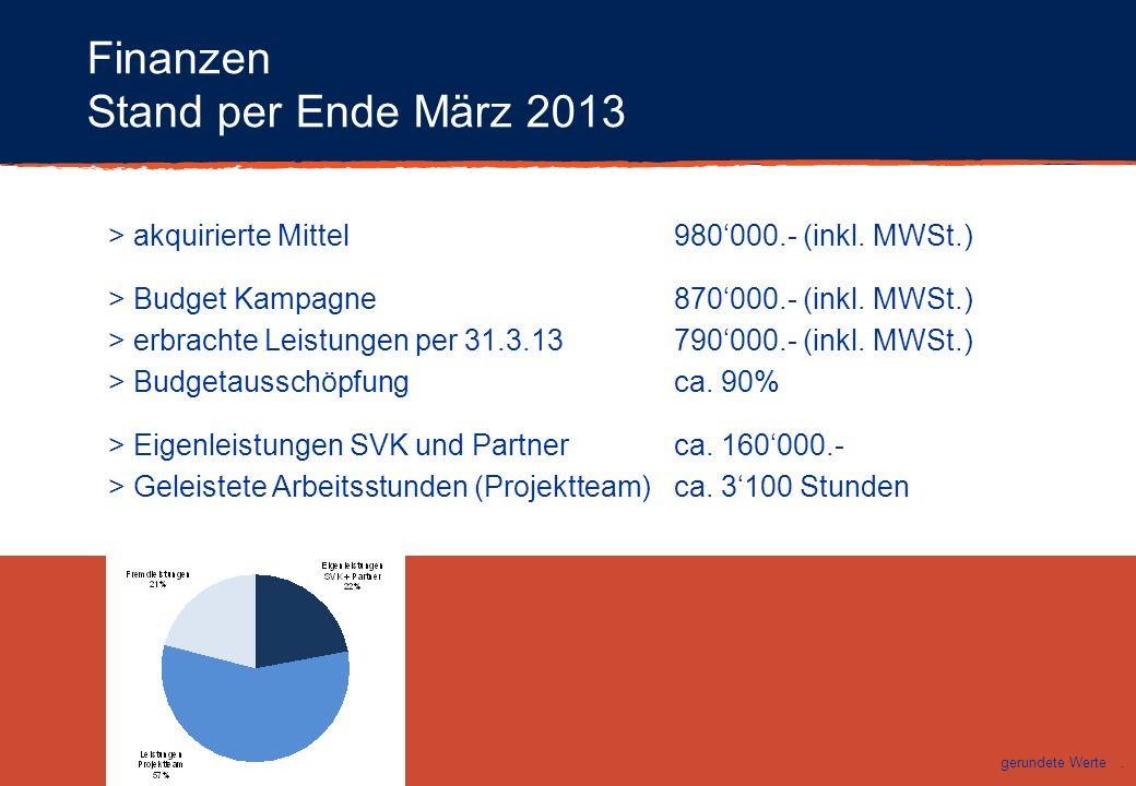 Finanzen Stand per Ende März 2013