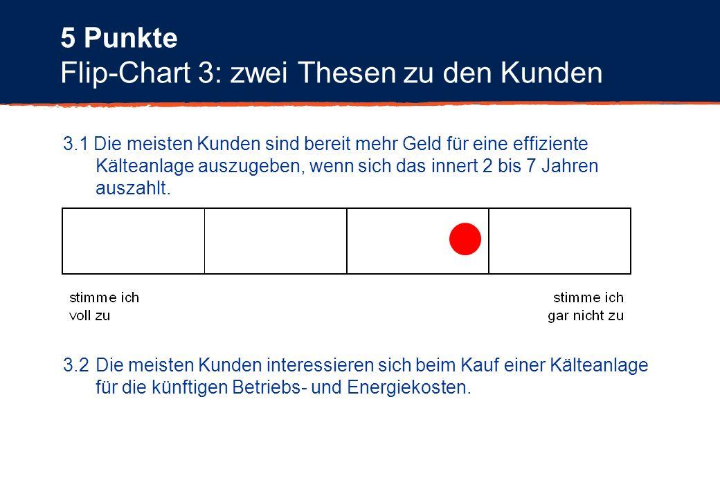 Flip-Chart 3: zwei Thesen zu den Kunden