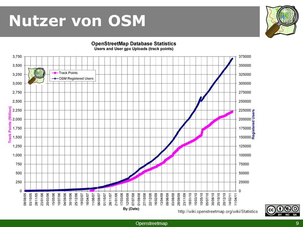 Nutzer von OSM